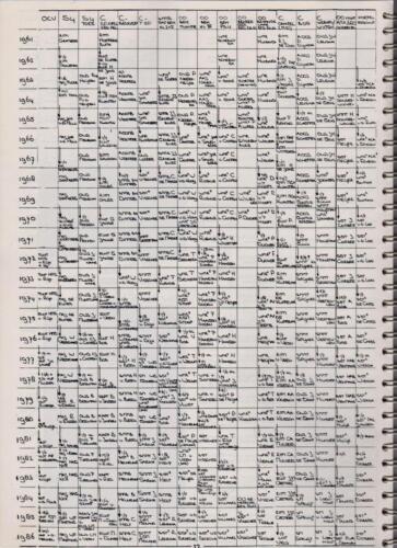 1986 'Contact, wacht uit'... Kroniek van 25 jaar 103 Verkenningsbataljon 12