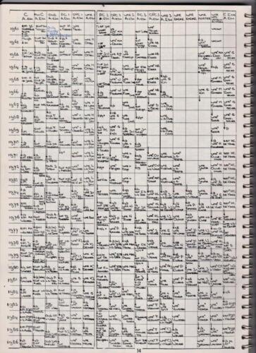1986 'Contact, wacht uit'... Kroniek van 25 jaar 103 Verkenningsbataljon14