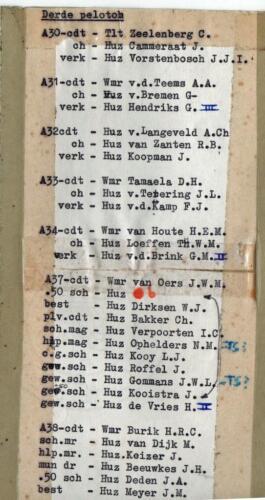 1971 1972 A Esk 3e Pel 103 Verkbat Pelotonssterkte EC Ritm R Meeder