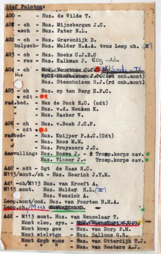 1971 1972 A Esk 5. Staf Pel 103 Verkbat Pelotonssterkte EC Ritm R Meeder