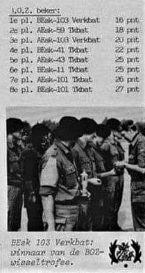 1980 1981 103 Verkbat Owi Ouwehand neemt de Generaal Gitz beker in ontvangst 3