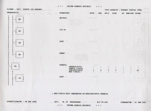 1996 2002 SSV Esk 103 Verkbat Elco 3071 1. Organisatie volgens OTAS 2