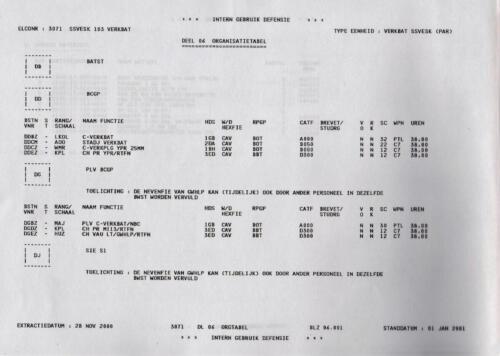 1996 2002 SSV Esk 103 Verkbat Elco 3071 1. Overzicht Personeel volgens OTAS jpg 1