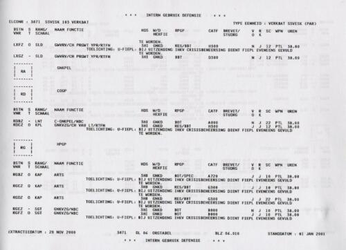 1996 2002 SSV Esk 103 Verkbat Elco 3071 3. Overzicht Personeel volgens OTAS jpg 10