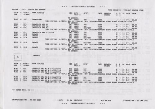 1996 2002 SSV Esk 103 Verkbat Elco 3071 3. Overzicht Personeel volgens OTAS jpg 11