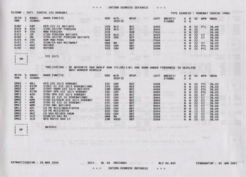 1996 2002 SSV Esk 103 Verkbat Elco 3071 3. Overzicht Personeel volgens OTAS jpg 2