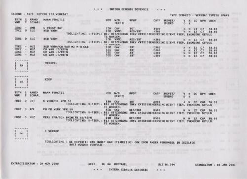1996 2002 SSV Esk 103 Verkbat Elco 3071 3. Overzicht Personeel volgens OTAS jpg 4