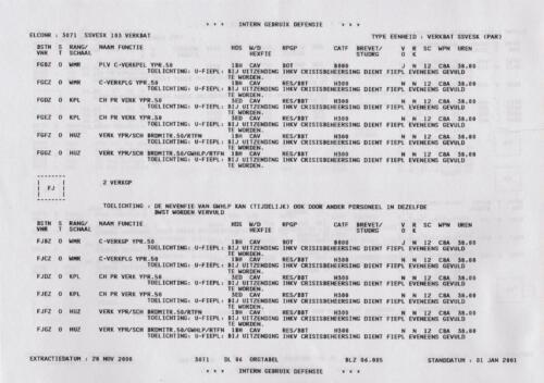1996 2002 SSV Esk 103 Verkbat Elco 3071 3. Overzicht Personeel volgens OTAS jpg 5