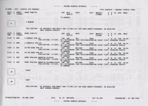 1996 2002 SSV Esk 103 Verkbat Elco 3071 3. Overzicht Personeel volgens OTAS jpg 6