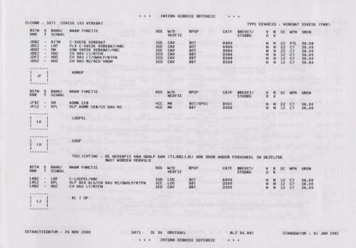 1996 2002 SSV Esk 103 Verkbat Elco 3071 3. Overzicht Personeel volgens OTAS jpg 7