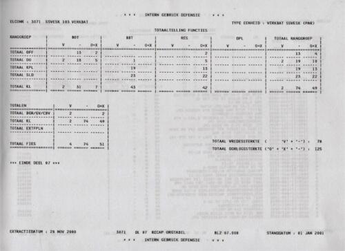 1996 2002 SSV Esk 103 Verkbat Elco 3071 4. Totaal overzicht personeel volgens OTAS 6