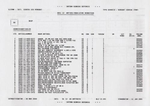 1996 2002 SSV Esk 103 Verkbat Elco 3071 5. Overzicht Materieel volgens OTAS 1