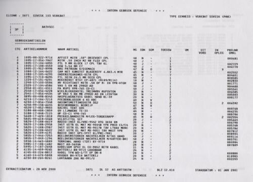 1996 2002 SSV Esk 103 Verkbat Elco 3071 5. Overzicht Materieel volgens OTAS 10