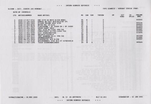 1996 2002 SSV Esk 103 Verkbat Elco 3071 5. Overzicht Materieel volgens OTAS 11
