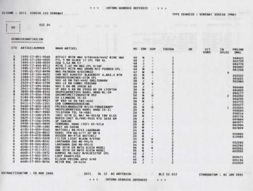 1996 2002 SSV Esk 103 Verkbat Elco 3071 5. Overzicht Materieel volgens OTAS 12
