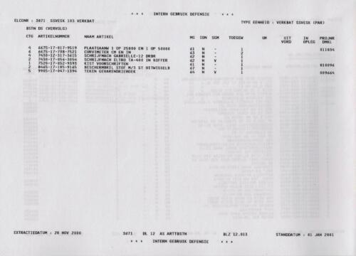 1996 2002 SSV Esk 103 Verkbat Elco 3071 5. Overzicht Materieel volgens OTAS 13