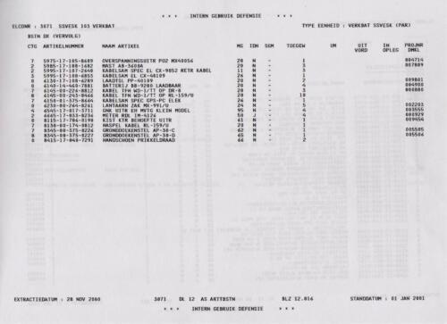 1996 2002 SSV Esk 103 Verkbat Elco 3071 5. Overzicht Materieel volgens OTAS 16