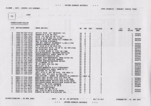 1996 2002 SSV Esk 103 Verkbat Elco 3071 5. Overzicht Materieel volgens OTAS 17