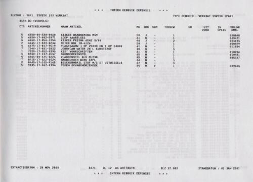 1996 2002 SSV Esk 103 Verkbat Elco 3071 5. Overzicht Materieel volgens OTAS 2