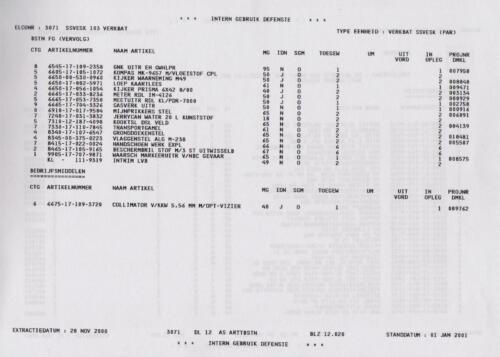 1996 2002 SSV Esk 103 Verkbat Elco 3071 5. Overzicht Materieel volgens OTAS 20