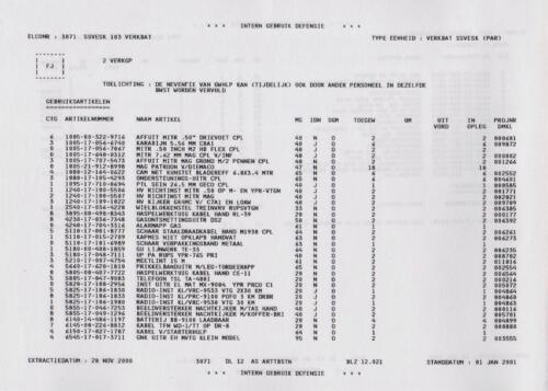 1996 2002 SSV Esk 103 Verkbat Elco 3071 5. Overzicht Materieel volgens OTAS 21