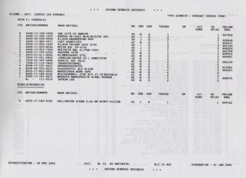 1996 2002 SSV Esk 103 Verkbat Elco 3071 5. Overzicht Materieel volgens OTAS 22