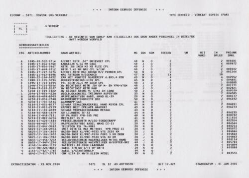 1996 2002 SSV Esk 103 Verkbat Elco 3071 5. Overzicht Materieel volgens OTAS 23