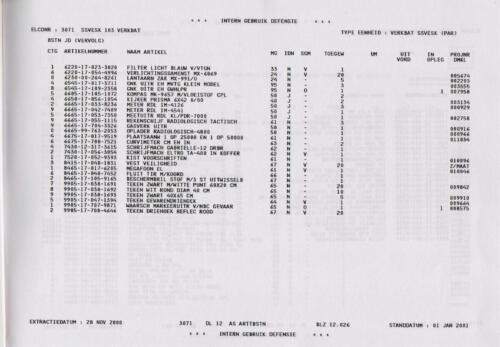1996 2002 SSV Esk 103 Verkbat Elco 3071 5. Overzicht Materieel volgens OTAS 26