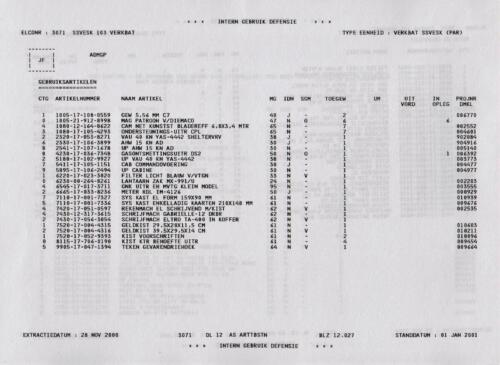 1996 2002 SSV Esk 103 Verkbat Elco 3071 5. Overzicht Materieel volgens OTAS 27
