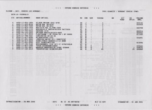 1996 2002 SSV Esk 103 Verkbat Elco 3071 5. Overzicht Materieel volgens OTAS 29