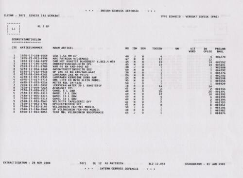 1996 2002 SSV Esk 103 Verkbat Elco 3071 5. Overzicht Materieel volgens OTAS 30