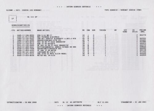 1996 2002 SSV Esk 103 Verkbat Elco 3071 5. Overzicht Materieel volgens OTAS 31