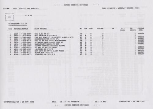1996 2002 SSV Esk 103 Verkbat Elco 3071 5. Overzicht Materieel volgens OTAS 32
