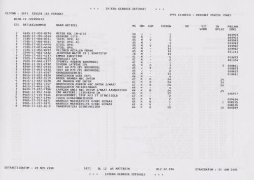 1996 2002 SSV Esk 103 Verkbat Elco 3071 5. Overzicht Materieel volgens OTAS 34