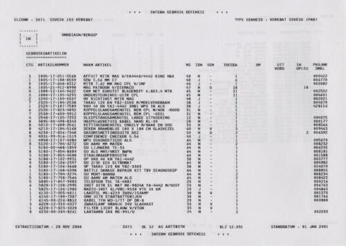 1996 2002 SSV Esk 103 Verkbat Elco 3071 5. Overzicht Materieel volgens OTAS 35
