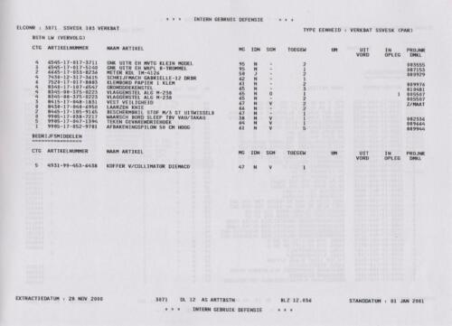1996 2002 SSV Esk 103 Verkbat Elco 3071 5. Overzicht Materieel volgens OTAS 36