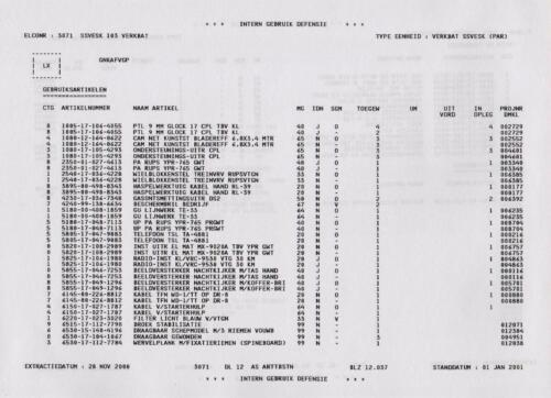 1996 2002 SSV Esk 103 Verkbat Elco 3071 5. Overzicht Materieel volgens OTAS 37