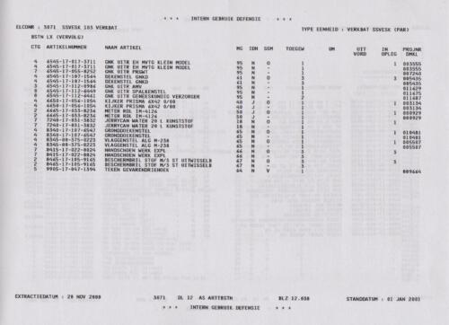 1996 2002 SSV Esk 103 Verkbat Elco 3071 5. Overzicht Materieel volgens OTAS 38