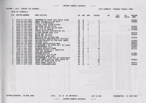 1996 2002 SSV Esk 103 Verkbat Elco 3071 5. Overzicht Materieel volgens OTAS 4