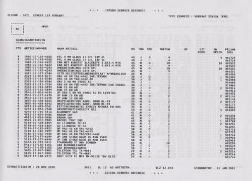 1996 2002 SSV Esk 103 Verkbat Elco 3071 5. Overzicht Materieel volgens OTAS 40