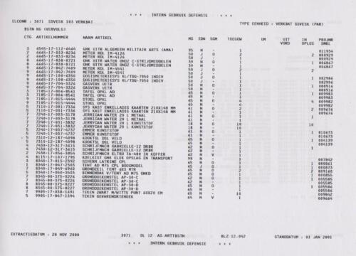 1996 2002 SSV Esk 103 Verkbat Elco 3071 5. Overzicht Materieel volgens OTAS 42
