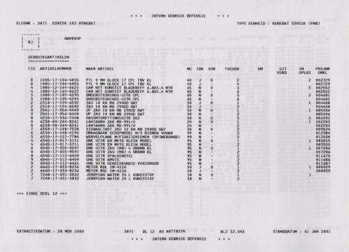 1996 2002 SSV Esk 103 Verkbat Elco 3071 5. Overzicht Materieel volgens OTAS 43