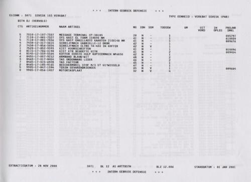 1996 2002 SSV Esk 103 Verkbat Elco 3071 5. Overzicht Materieel volgens OTAS 6