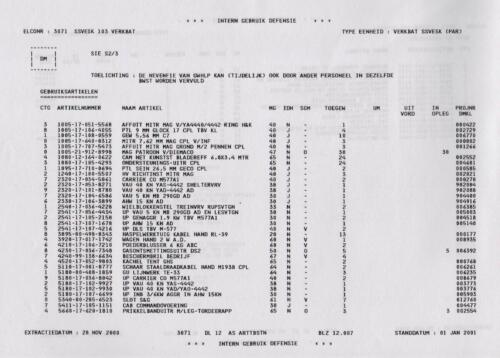 1996 2002 SSV Esk 103 Verkbat Elco 3071 5. Overzicht Materieel volgens OTAS 7