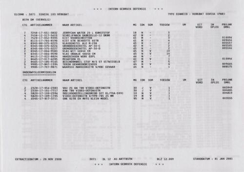 1996 2002 SSV Esk 103 Verkbat Elco 3071 5. Overzicht Materieel volgens OTAS 9