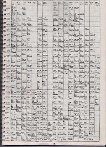 1986 'Contact, wacht uit'... Kroniek van 25 jaar 103 Verkenningsbataljon 13