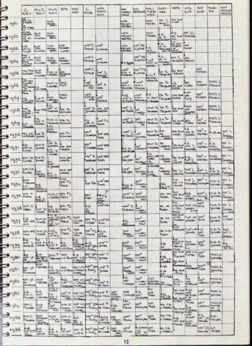 3. 1961 06 15 tot 1986 06 15 103 Verkbat Personeelstoverzicht 25 jaar Owi Hans Kuijpers