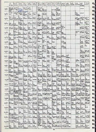 4. 1961 06 15 tot 1986 06 15 103 Verkbat Personeelstoverzicht 25 jaar Owi Hans Kuijpers