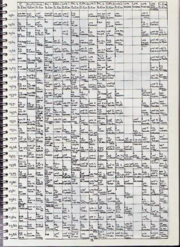 5. 1961 06 15 tot 1986 06 15 103 Verkbat Personeelstoverzicht 25 jaar Owi Hans Kuijpers